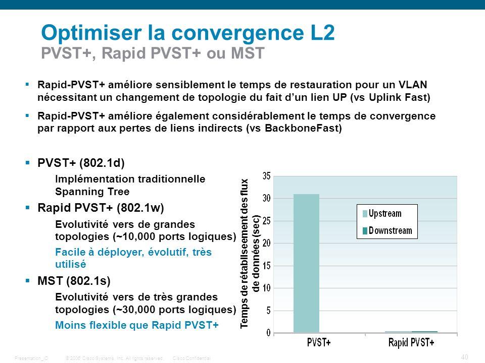 Optimiser la convergence L2 PVST+, Rapid PVST+ ou MST