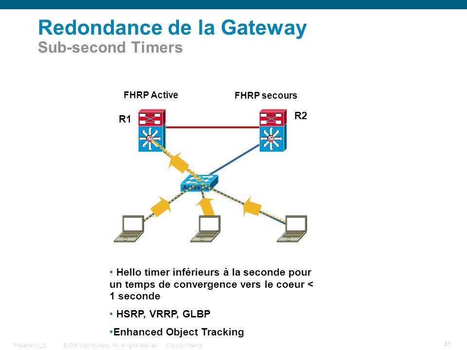 Redondance de la Gateway Sub-second Timers