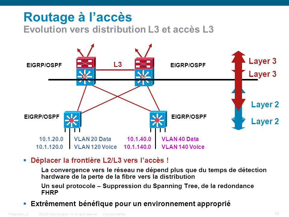 Routage à l'accès Evolution vers distribution L3 et accès L3