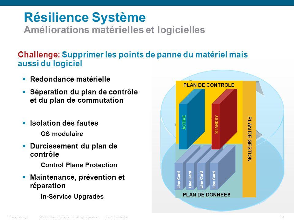 Résilience Système Améliorations matérielles et logicielles