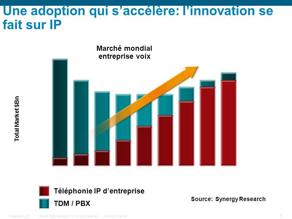 Une adoption qui s'accélère: l'innovation se fait sur IP