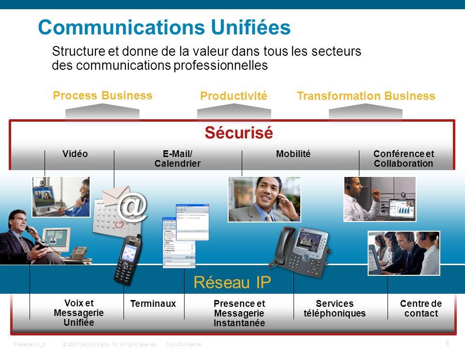 Communications Unifiées