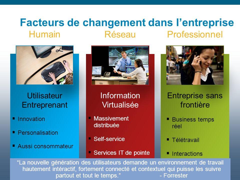 Facteurs de changement dans l'entreprise