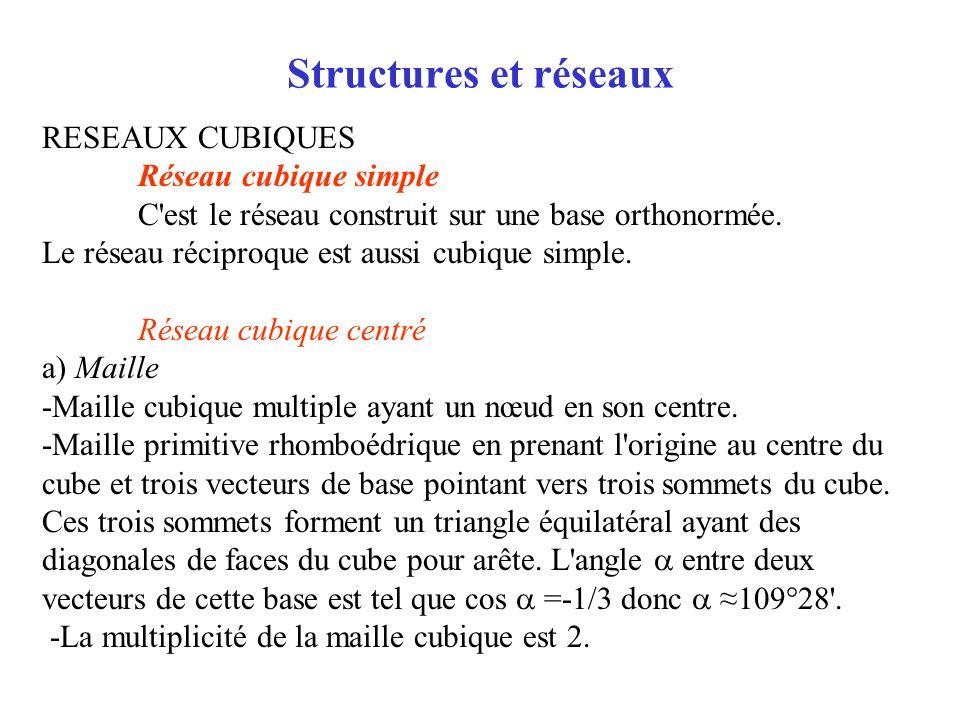 Structures et réseaux RESEAUX CUBIQUES Réseau cubique simple