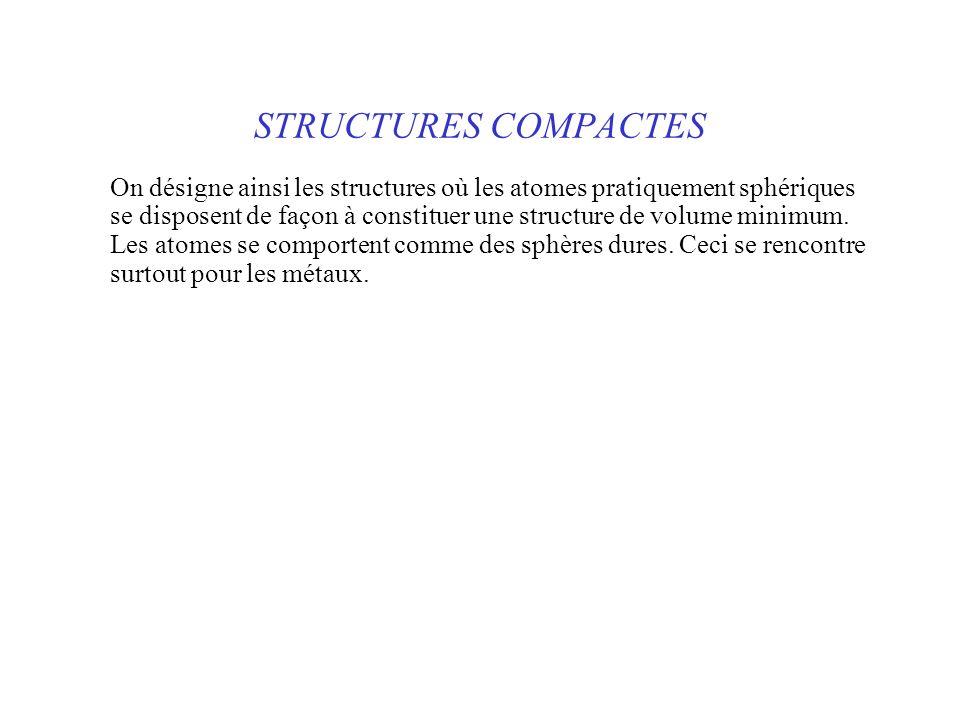 STRUCTURES COMPACTES