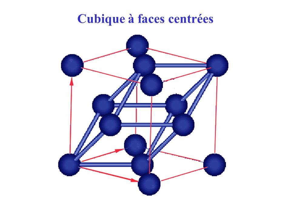 Cubique à faces centrées