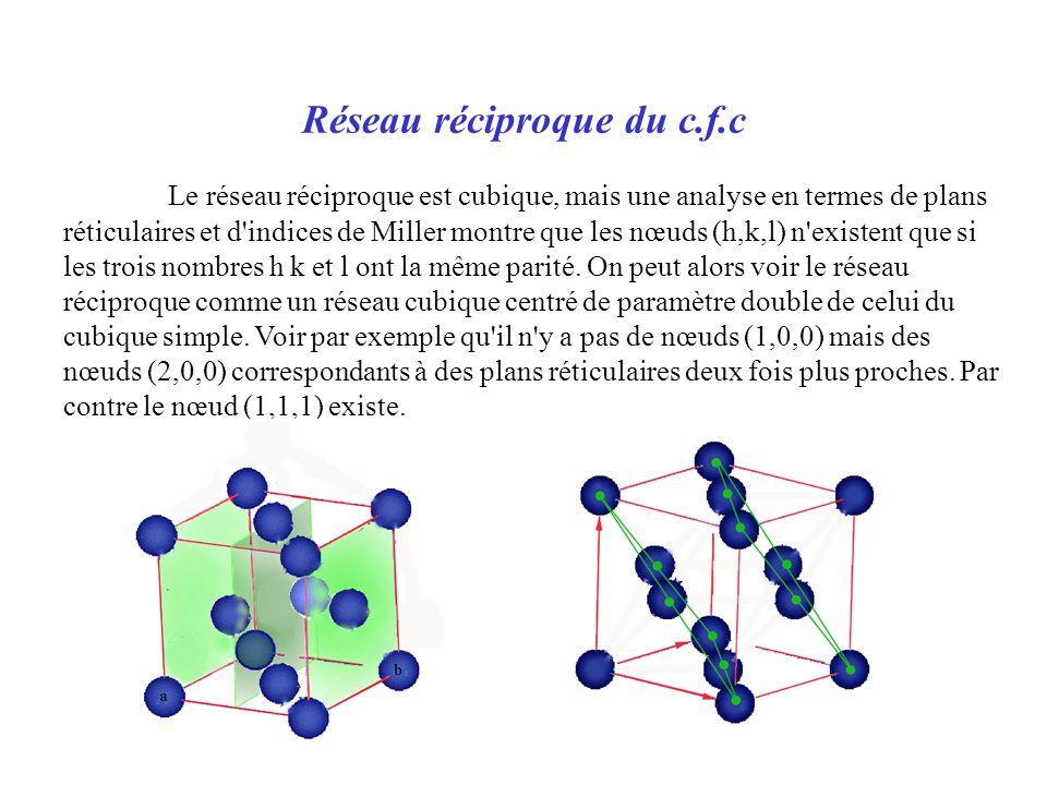 Réseau réciproque du c.f.c