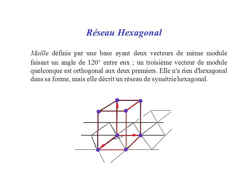 Réseau Hexagonal