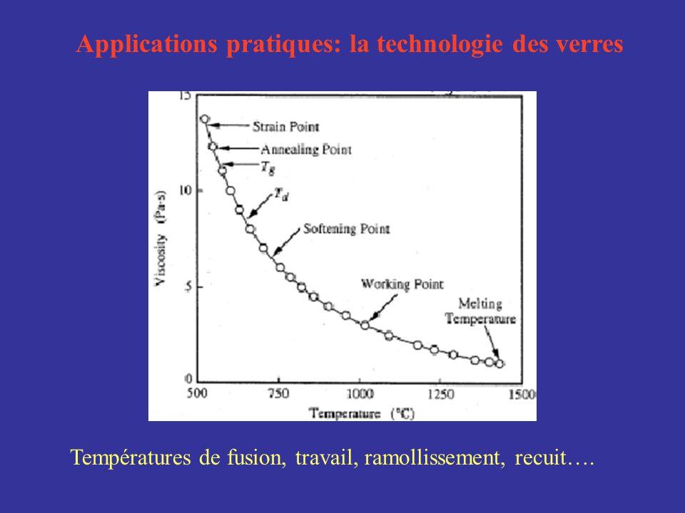 Applications pratiques: la technologie des verres