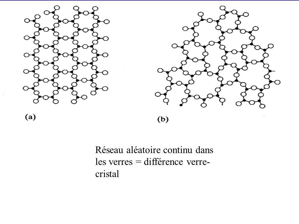 Réseau aléatoire continu dans les verres = différence verre-cristal
