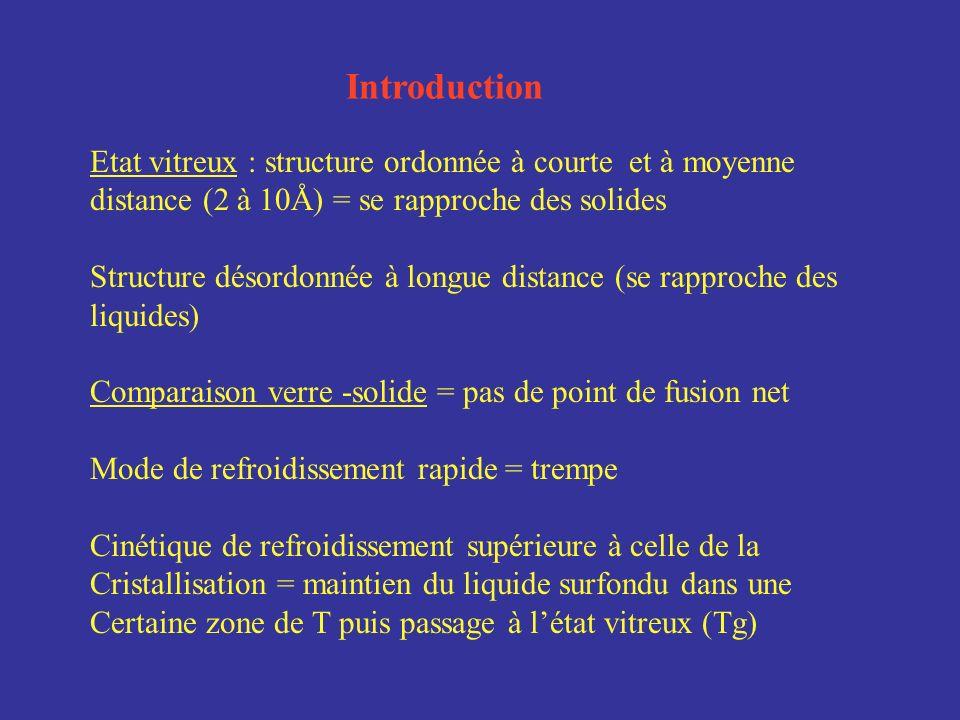 Introduction Etat vitreux : structure ordonnée à courte et à moyenne