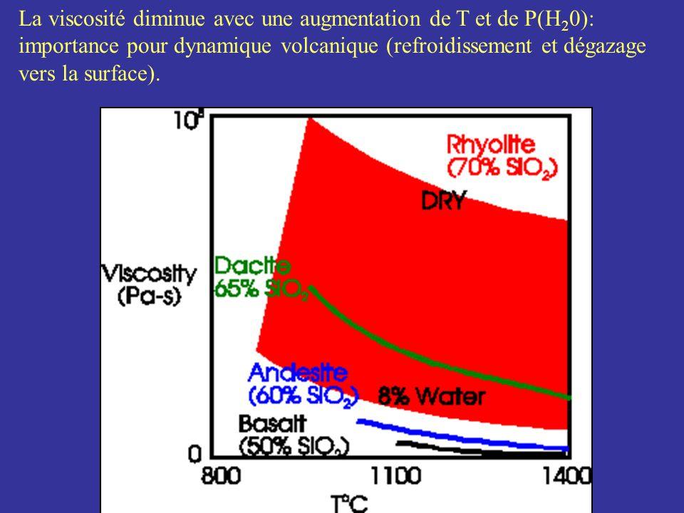 La viscosité diminue avec une augmentation de T et de P(H20): importance pour dynamique volcanique (refroidissement et dégazage vers la surface).