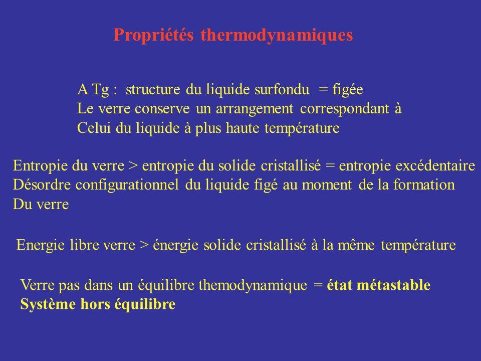 Propriétés thermodynamiques