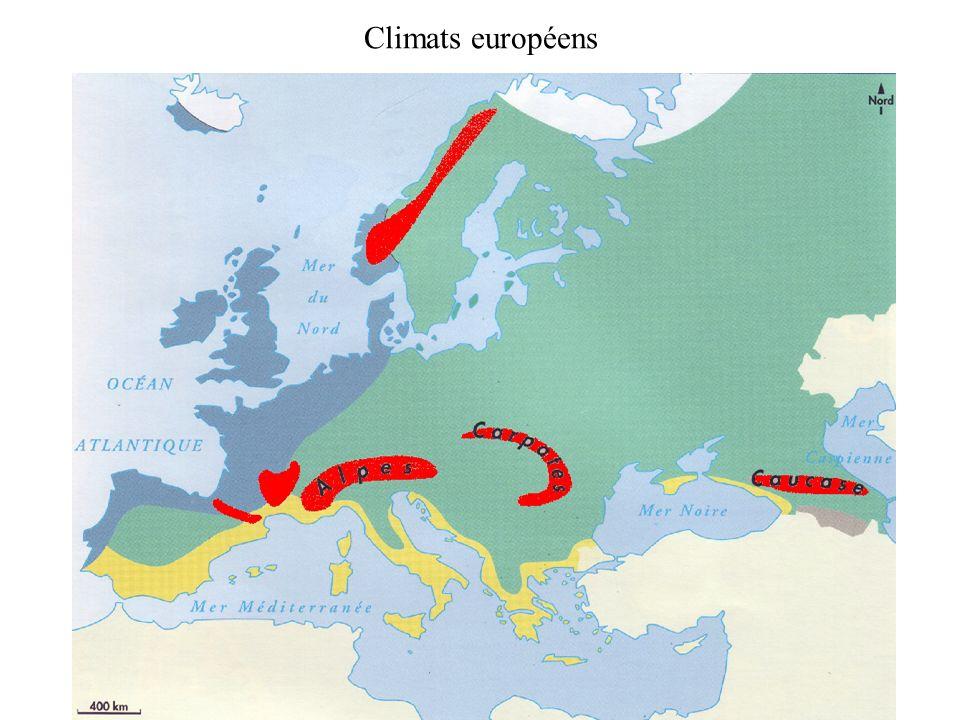 Climats européens