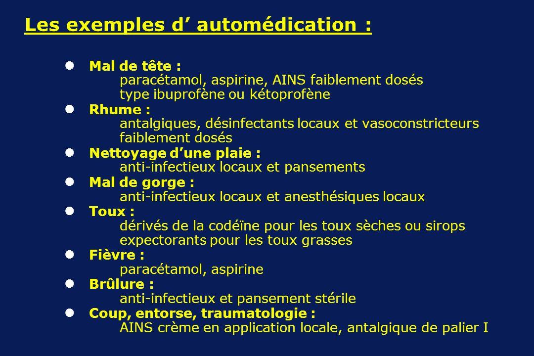 Les exemples d' automédication :