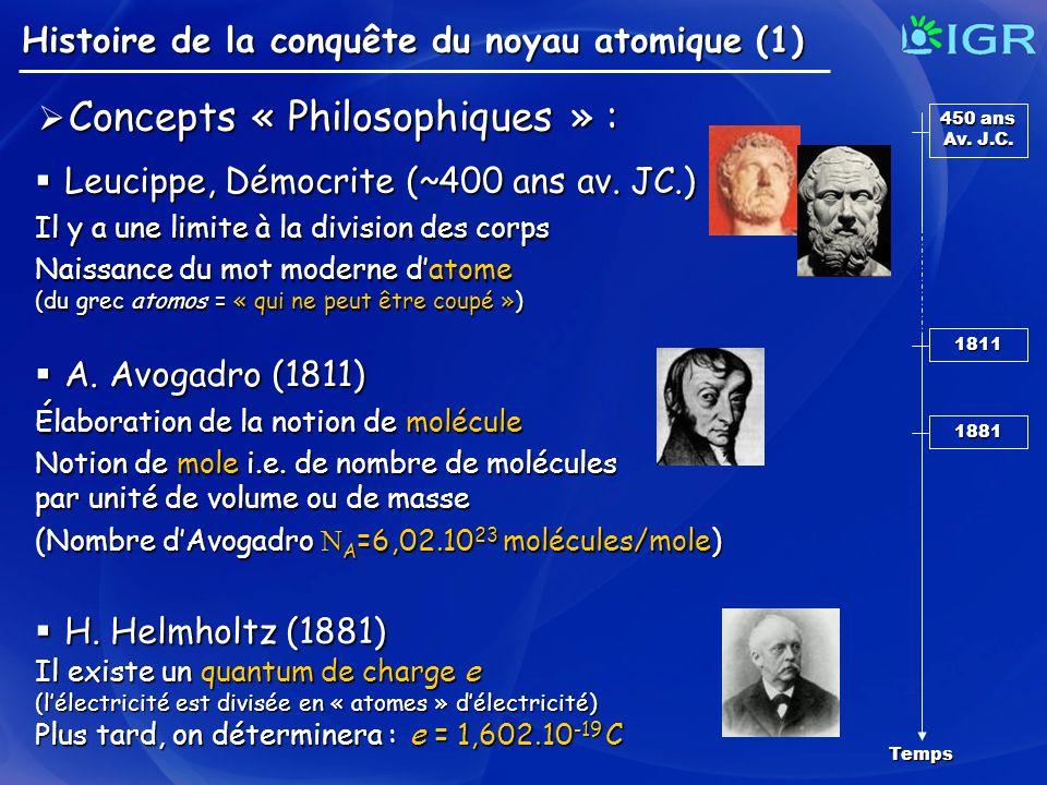 Concepts « Philosophiques » : Leucippe, Démocrite (~400 ans av. JC.)