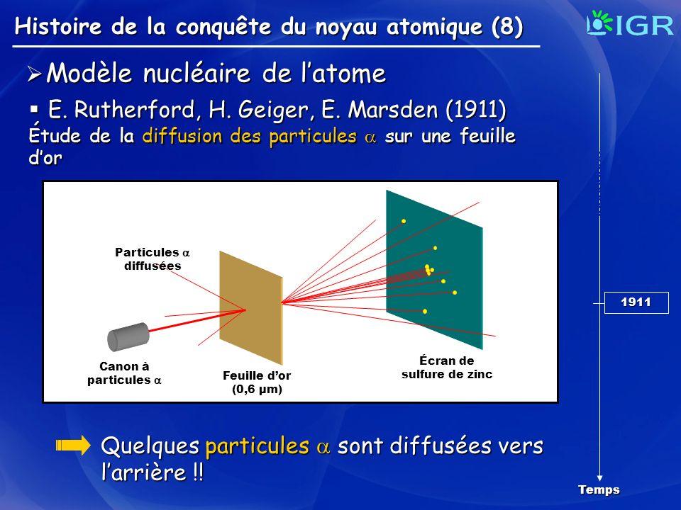 Modèle nucléaire de l'atome
