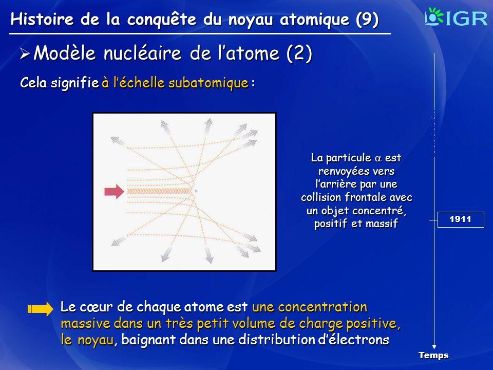 Modèle nucléaire de l'atome (2)