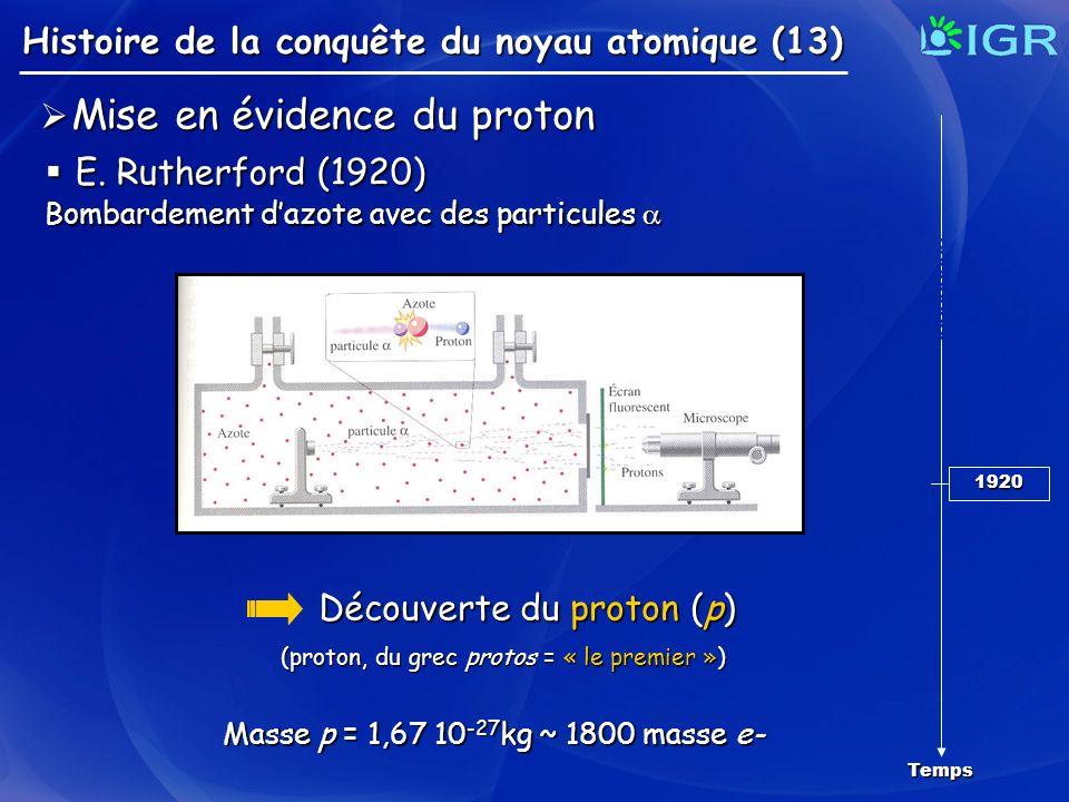 Mise en évidence du proton E. Rutherford (1920)