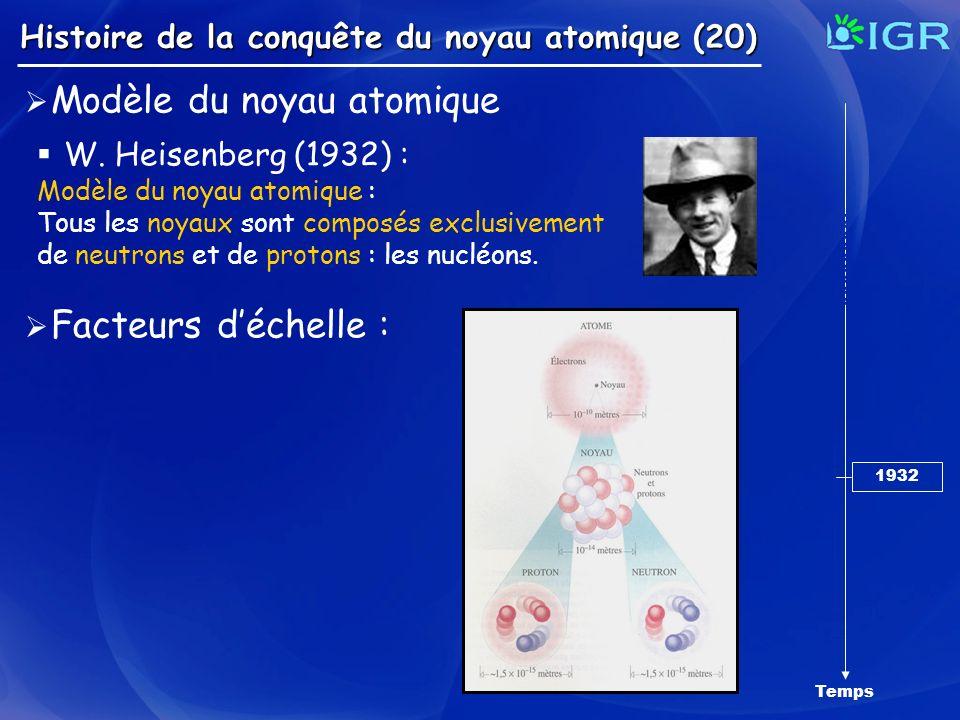 W. Heisenberg (1932) : Modèle du noyau atomique Facteurs d'échelle :