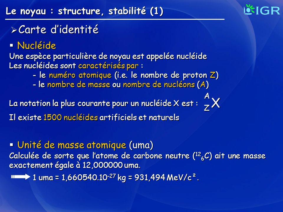 X Nucléide Unité de masse atomique (uma) Carte d'identité