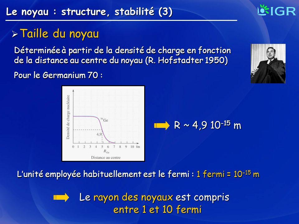 Le rayon des noyaux est compris entre 1 et 10 fermi