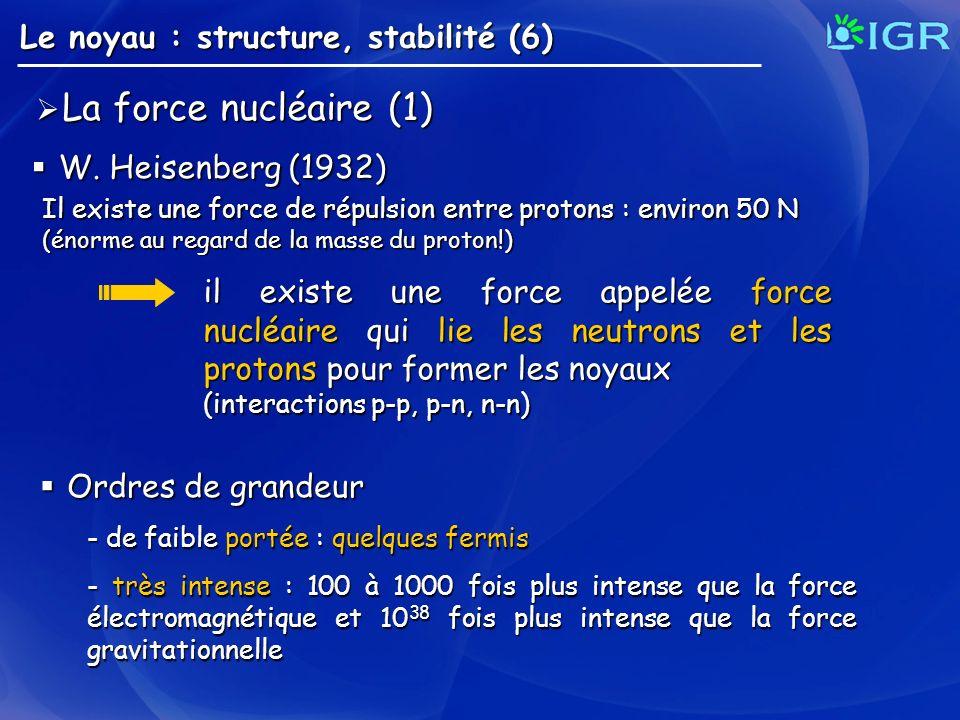 W. Heisenberg (1932) Ordres de grandeur La force nucléaire (1)