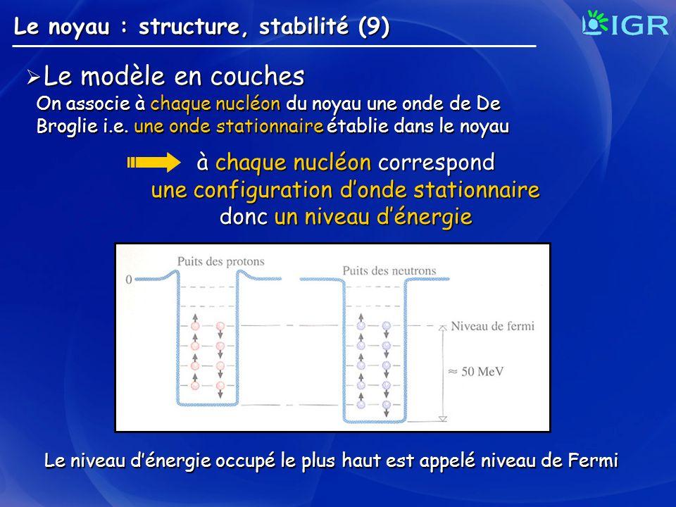 Le modèle en couches Le noyau : structure, stabilité (9)
