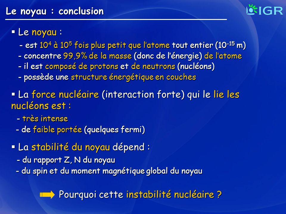 Pourquoi cette instabilité nucléaire