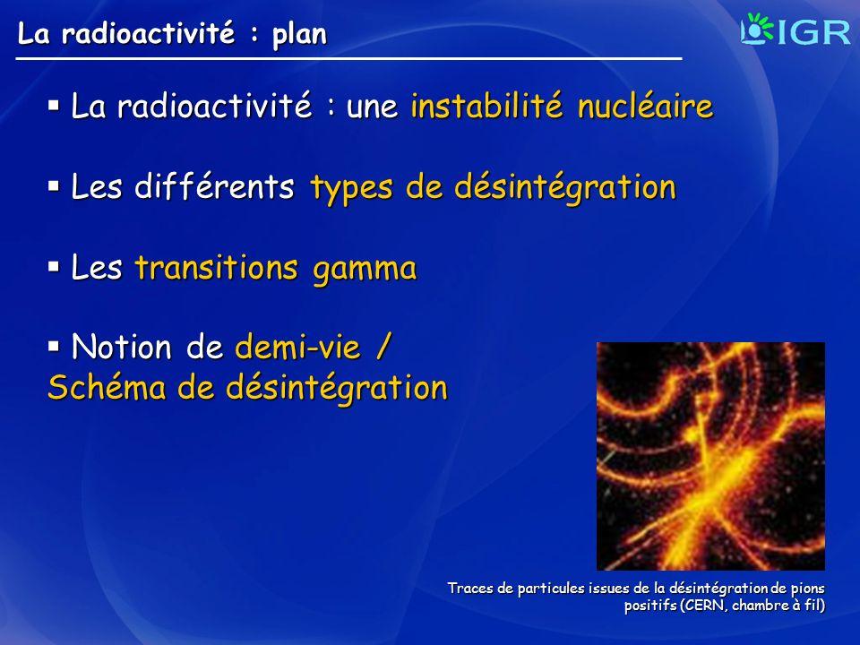 La radioactivité : une instabilité nucléaire