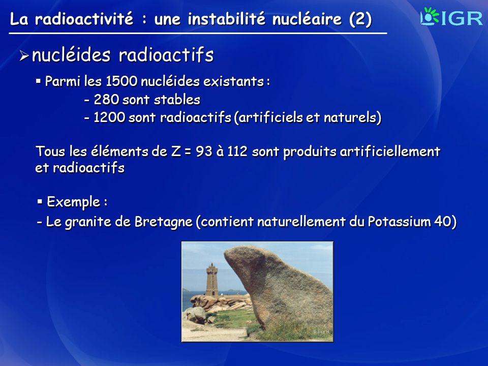 nucléides radioactifs