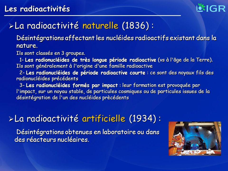 La radioactivité naturelle (1836) :