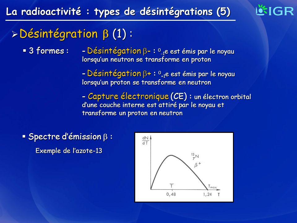 Désintégration  (1) : La radioactivité : types de désintégrations (5)