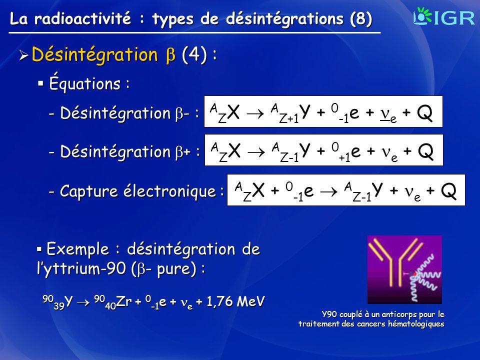 Désintégration  (4) : La radioactivité : types de désintégrations (8)