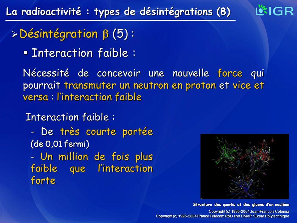 Désintégration  (5) : Interaction faible :