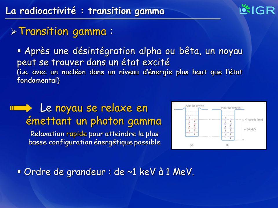 Le noyau se relaxe en émettant un photon gamma