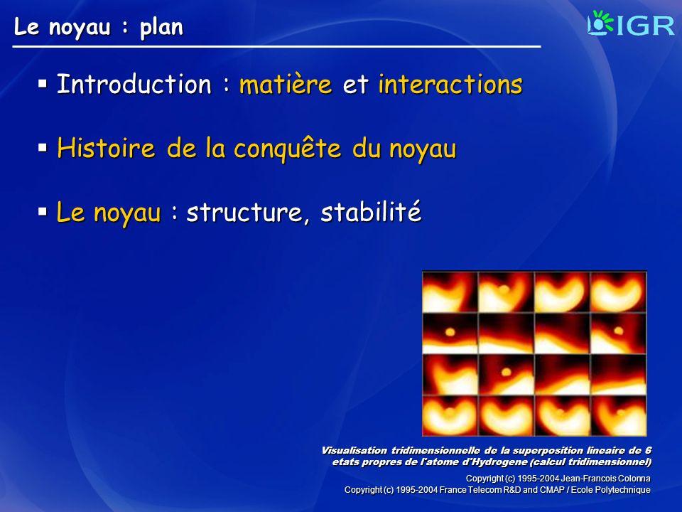 Introduction : matière et interactions