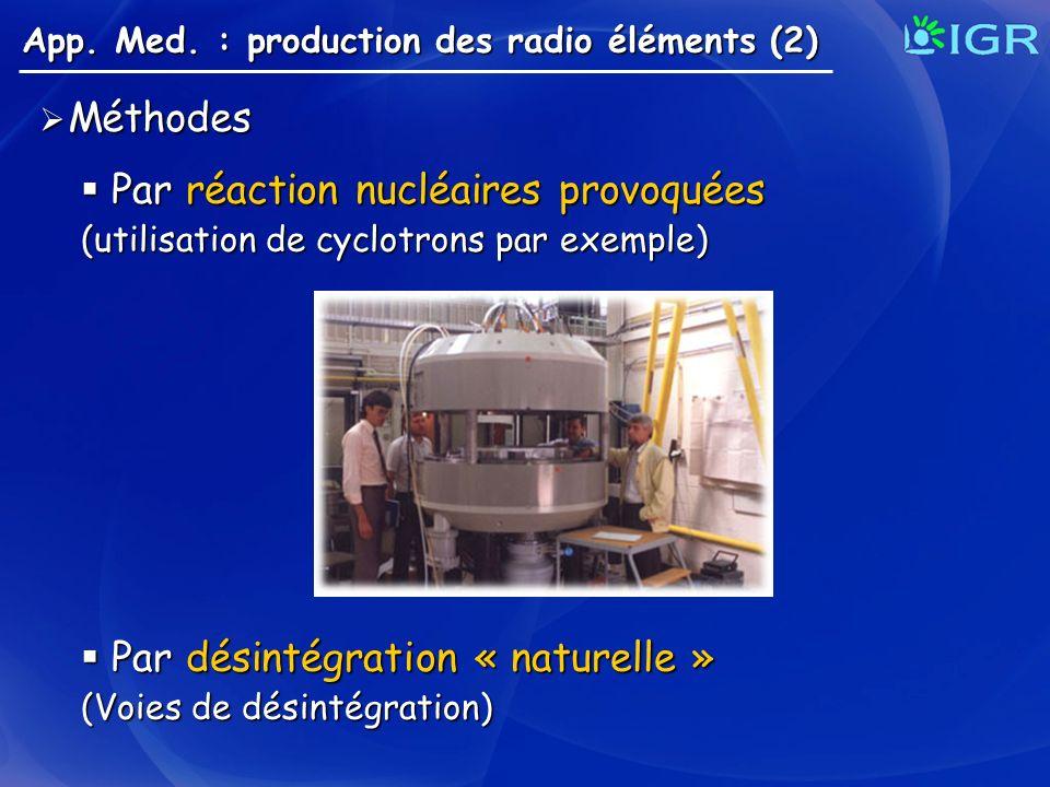 Par réaction nucléaires provoquées