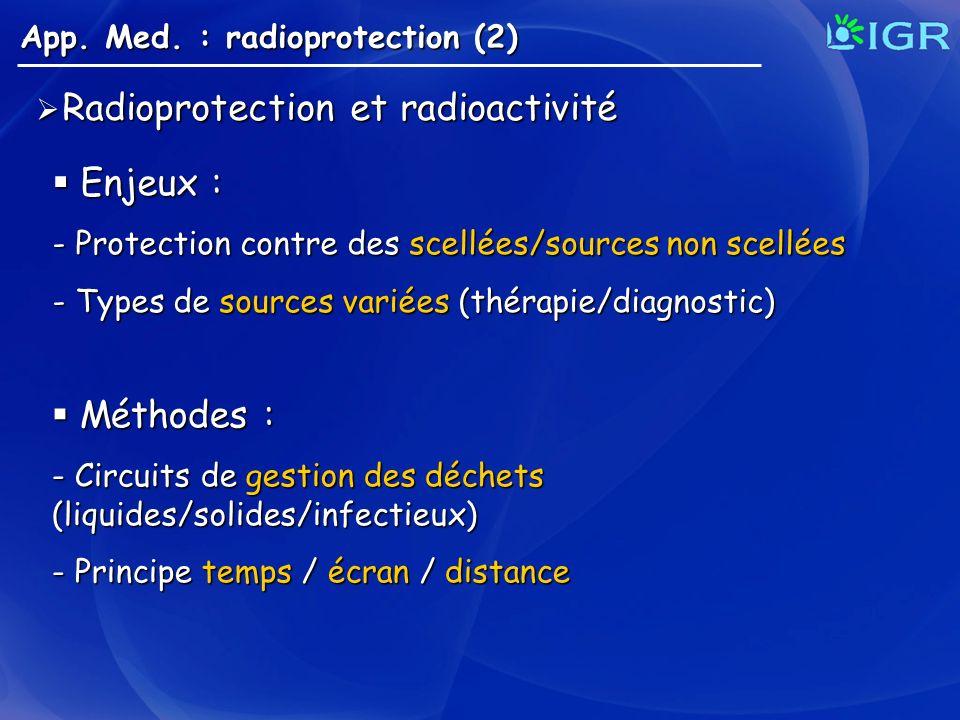 Radioprotection et radioactivité