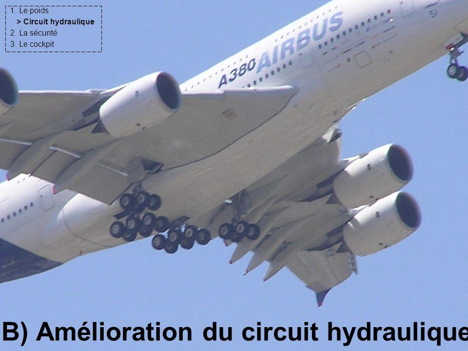 B) Amélioration du circuit hydraulique
