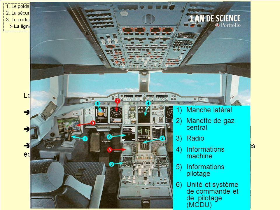 Dans la lignée Airbus… Lois héritées des anciens modèles :