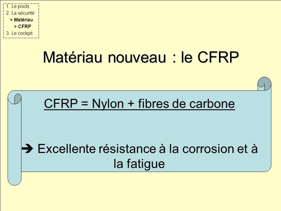 Matériau nouveau : le CFRP