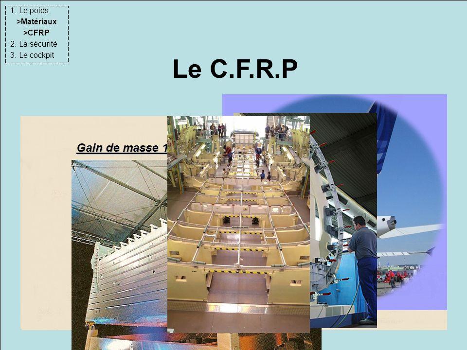 Le C.F.R.P Gain de masse 17 % 1. Le poids >Matériaux >CFRP