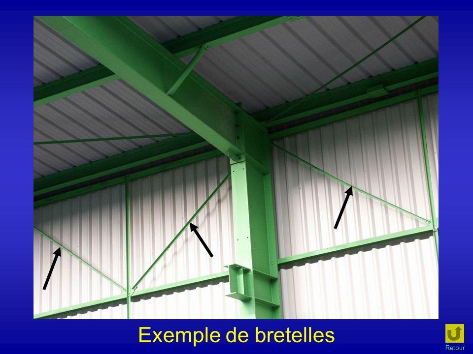 Exemple de bretelles Retour