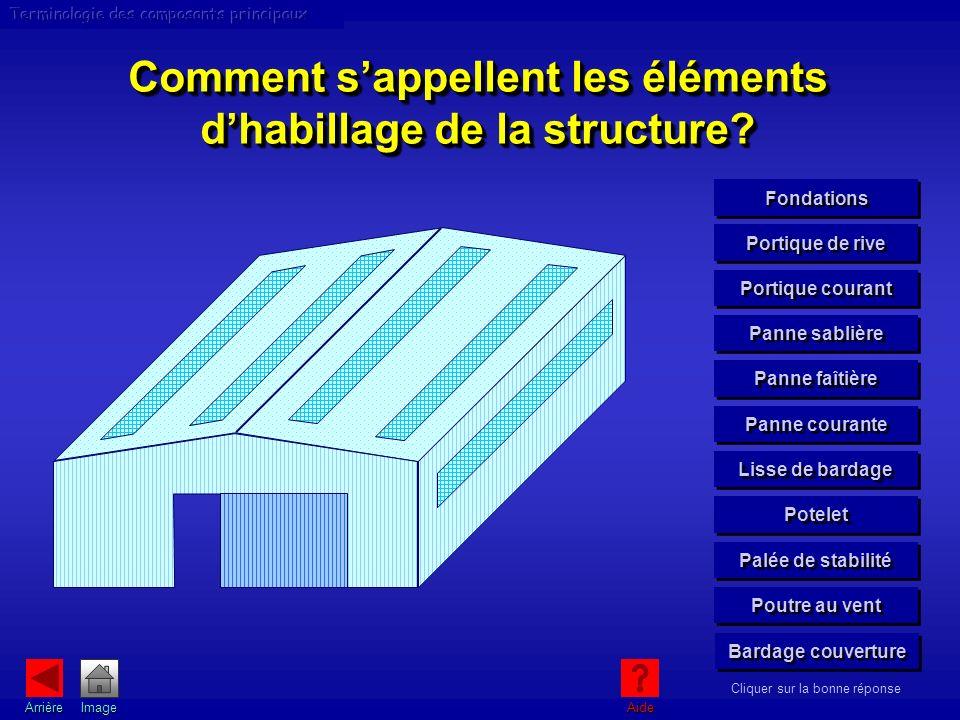 Comment s'appellent les éléments d'habillage de la structure
