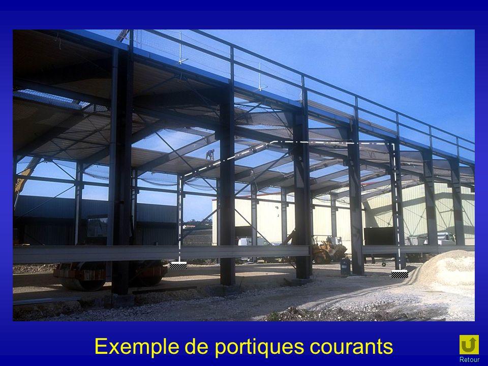 Exemple de portiques courants