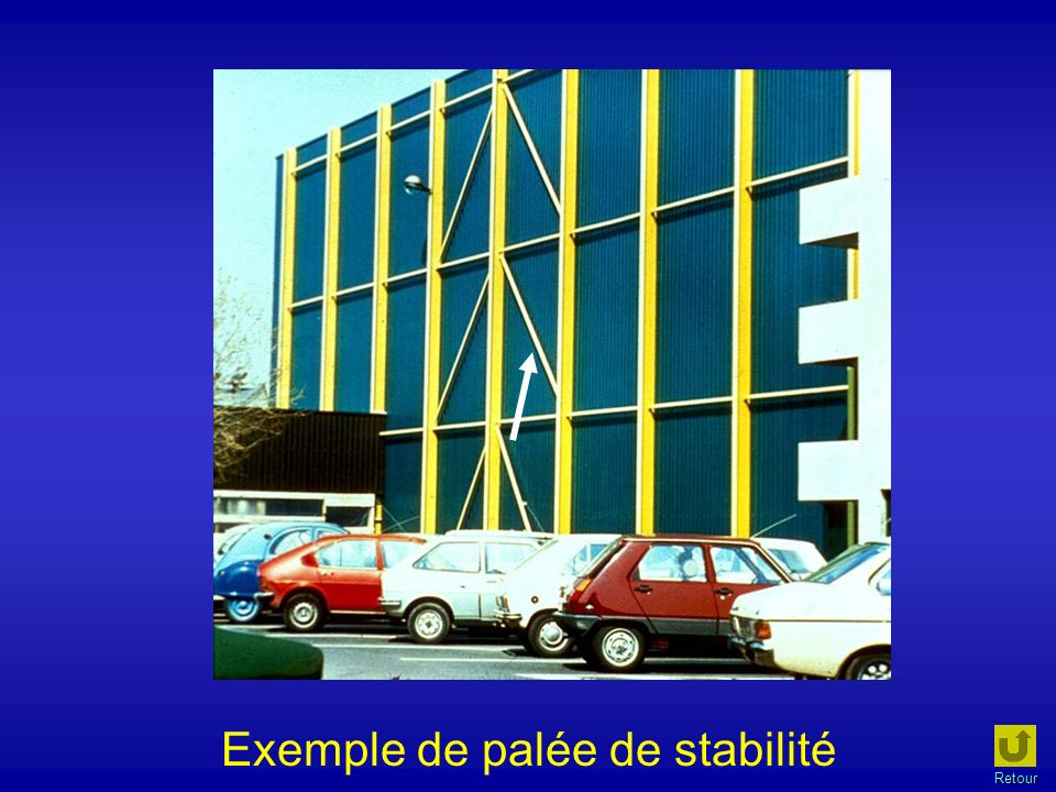 Exemple de palée de stabilité