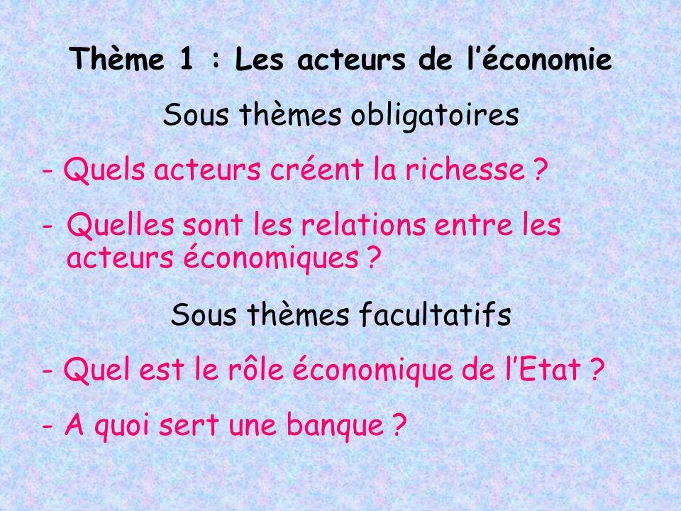 Thème 1 : Les acteurs de l'économie Sous thèmes obligatoires