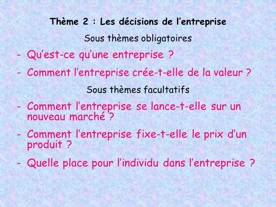 Thème 2 : Les décisions de l'entreprise