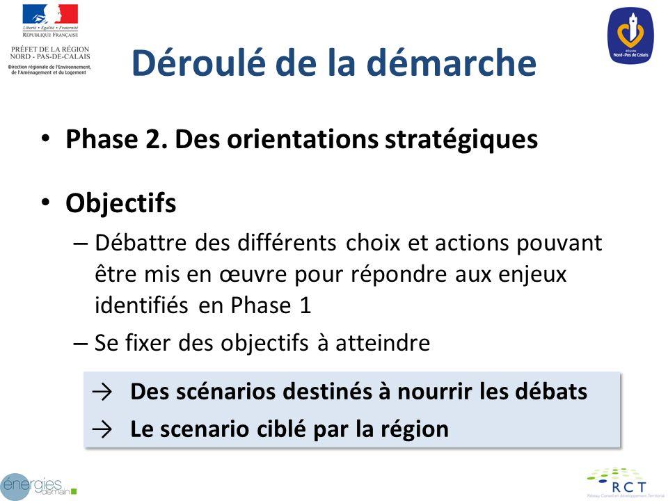 Déroulé de la démarche Phase 2. Des orientations stratégiques